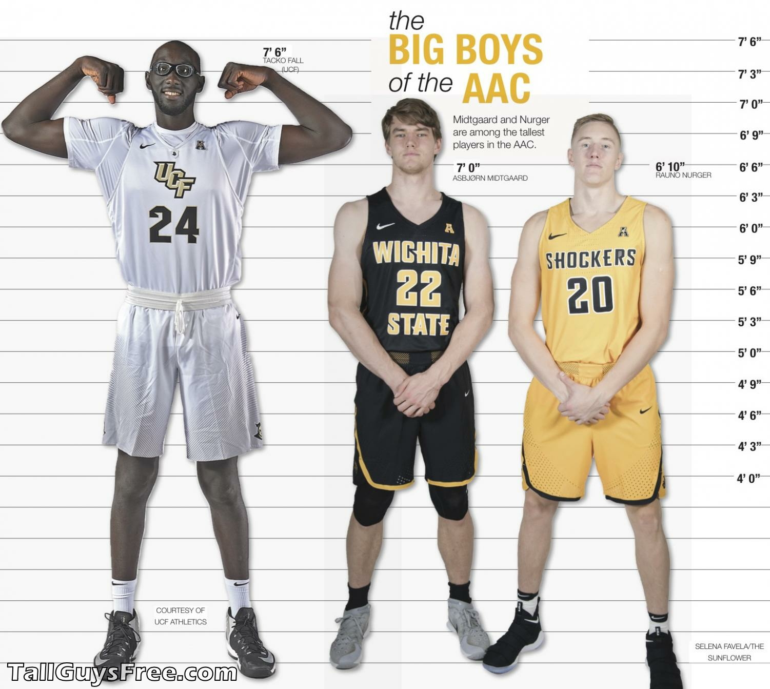 The Big Boys of the AAC